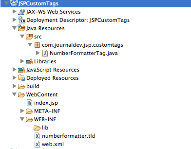 How to write custom tags in jsp