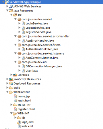 Servlet example with database connection | java web tutor.
