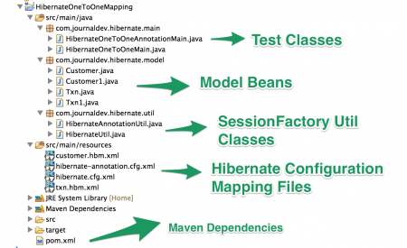 Hibernate One To One Mapping Example, One to One mapping in hibernate, hibernate mapping