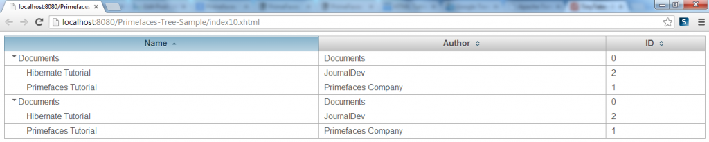 Primefaces TreeTable - Sort By Name