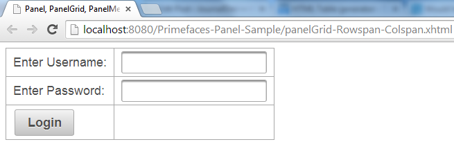 Primefaces PanelGrid - Simple Example - Rowspan And Colspan