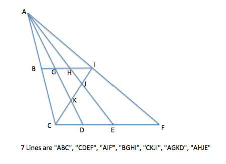 Count-Triangle-Image