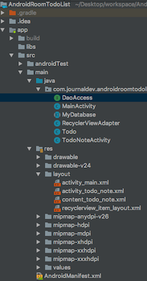 android room todo app project structure