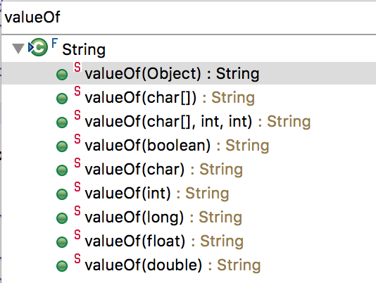 Java String valueOf examples
