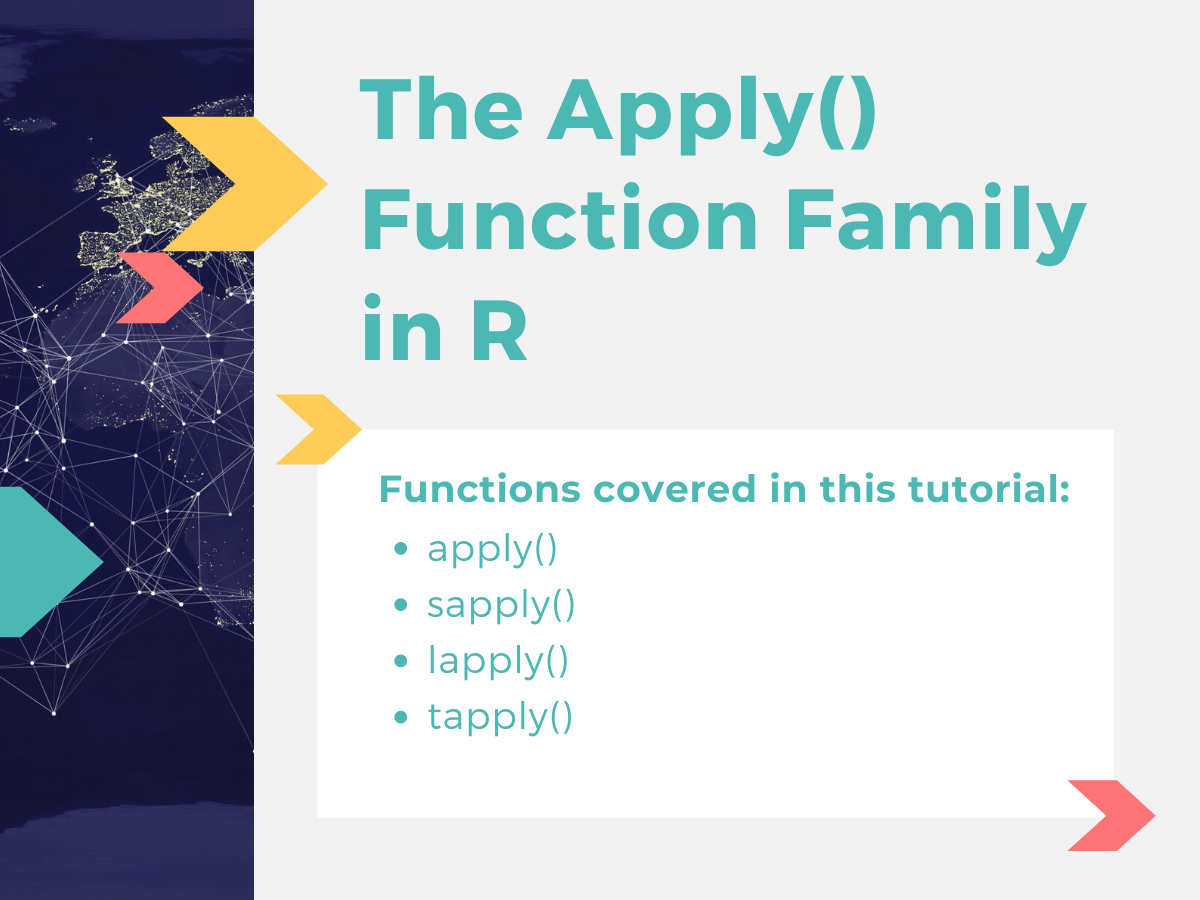 The Apply() Function Family In R