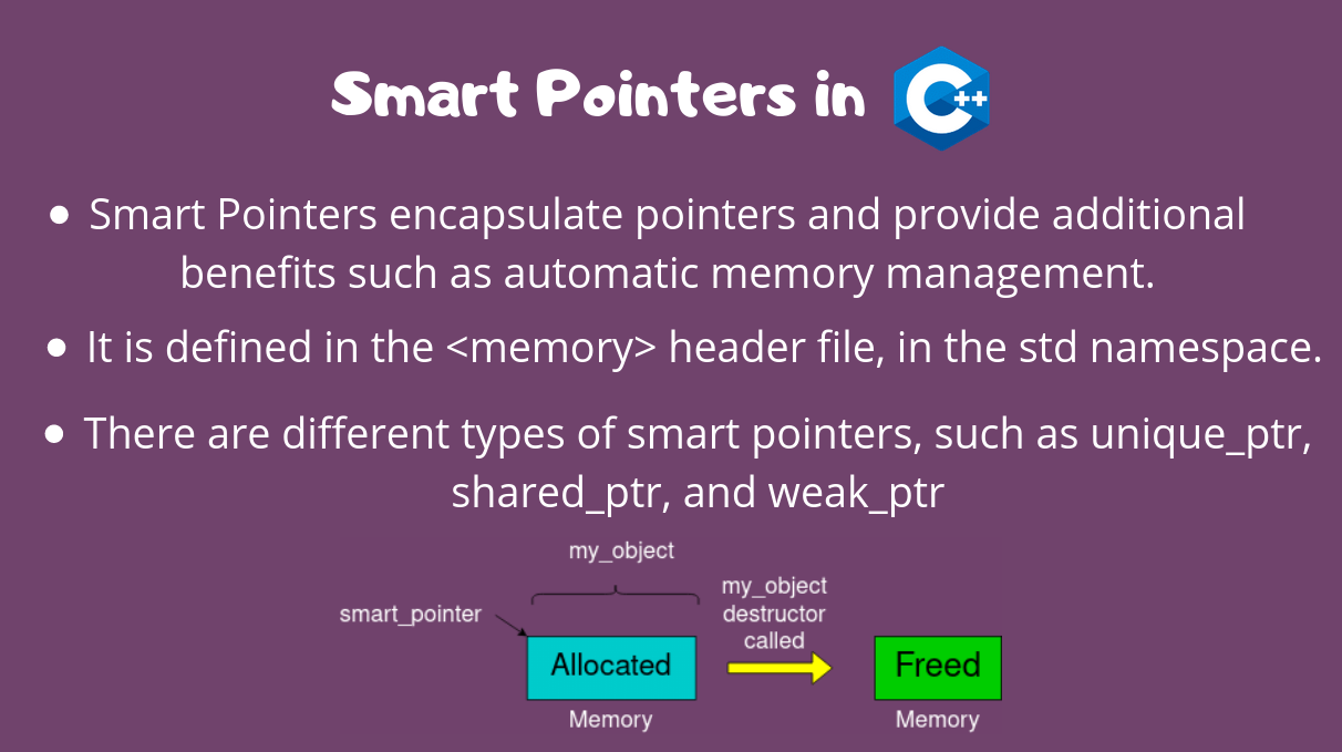 Smart Pointers Cpp