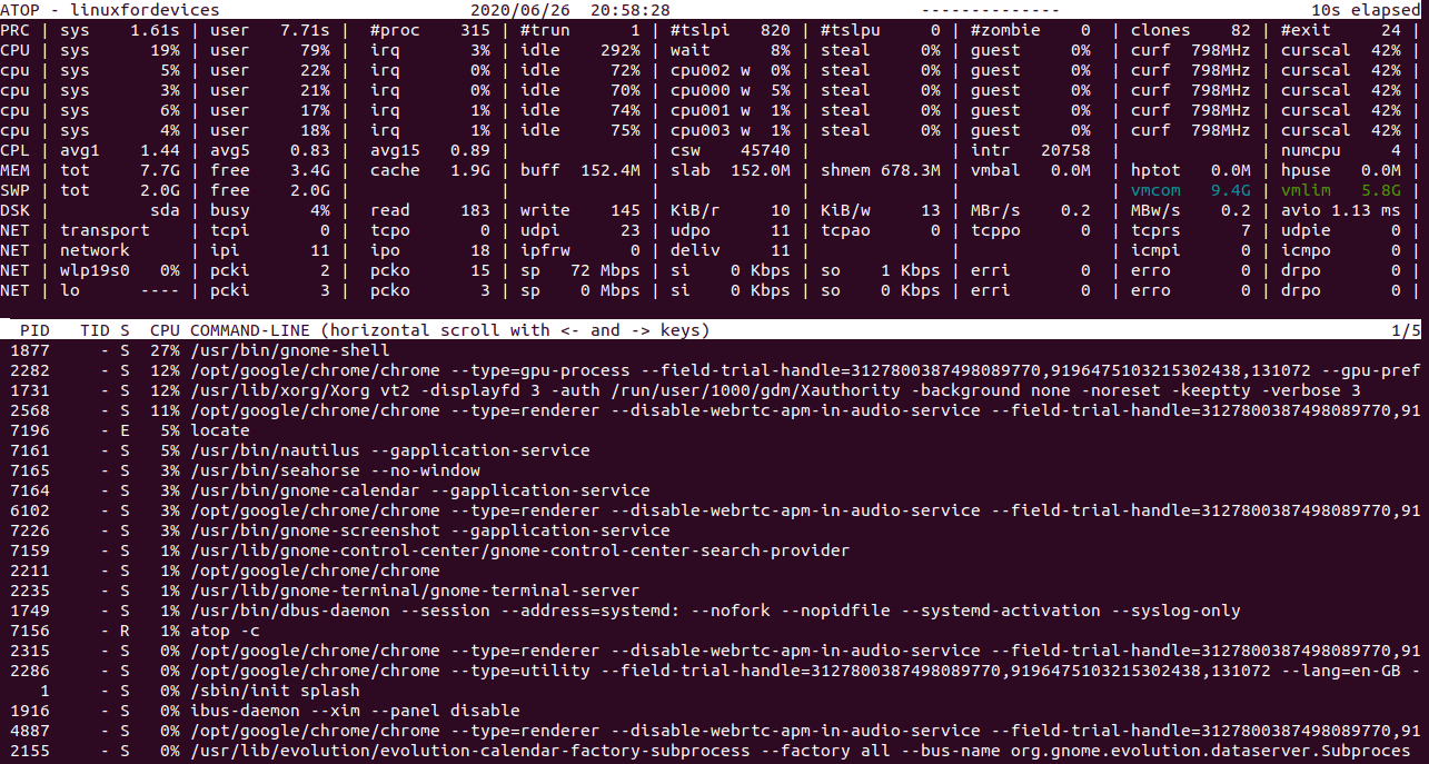 Atop Command Line 1